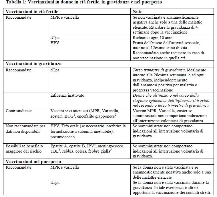 Vaccino papilloma virus ai maschietti - Hpv e bocca