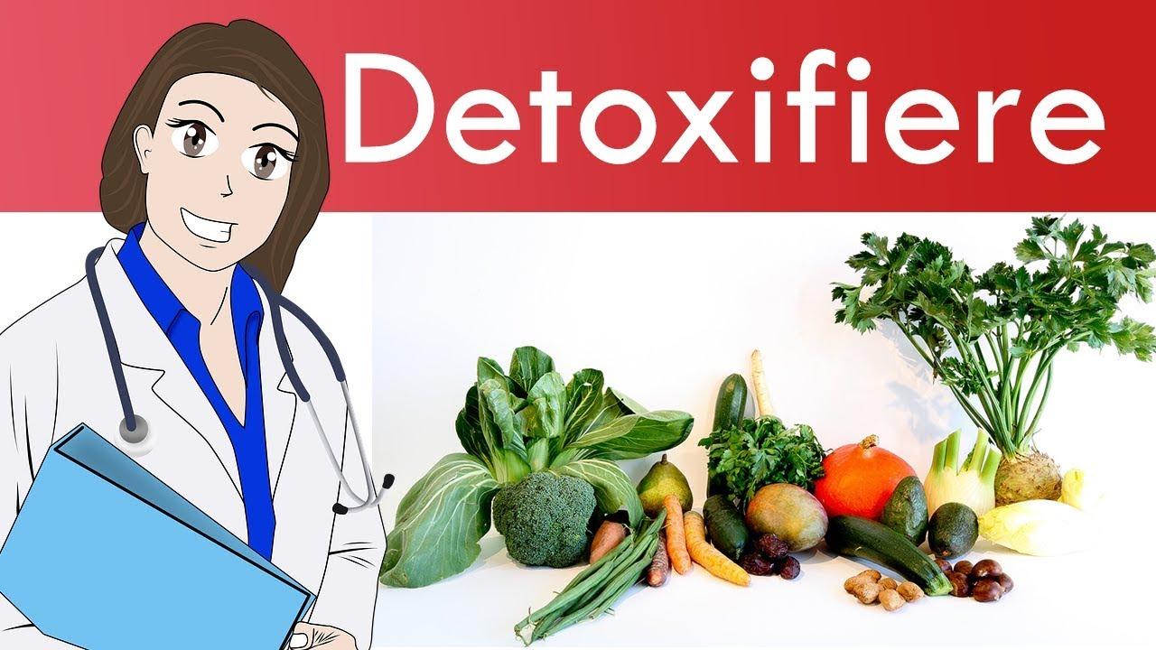 Detoxifiere completă în 4 paşi - ZENYTH