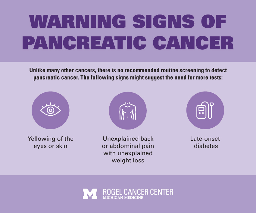 Oh no, there's been an error, Pancreatic cancer can it be cured