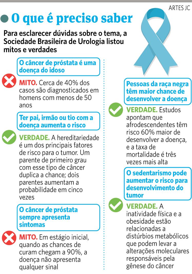 cancer de prostata urologia