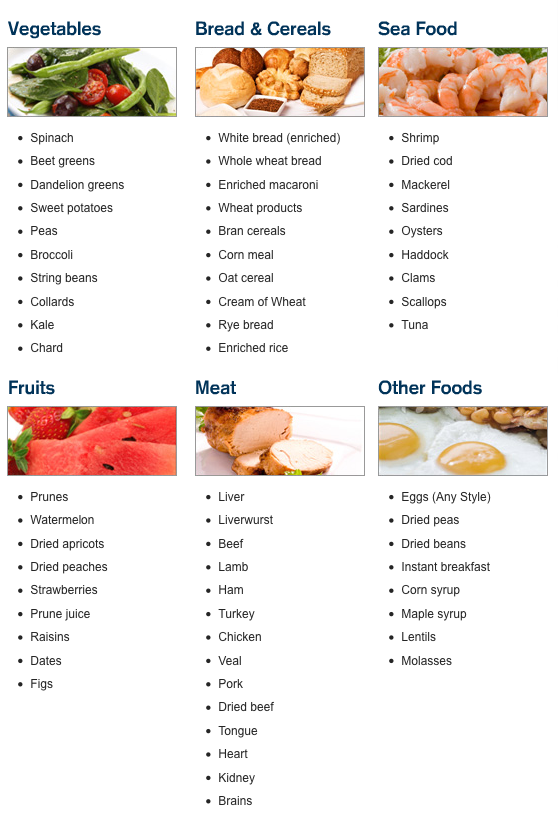 anemia what to eat)