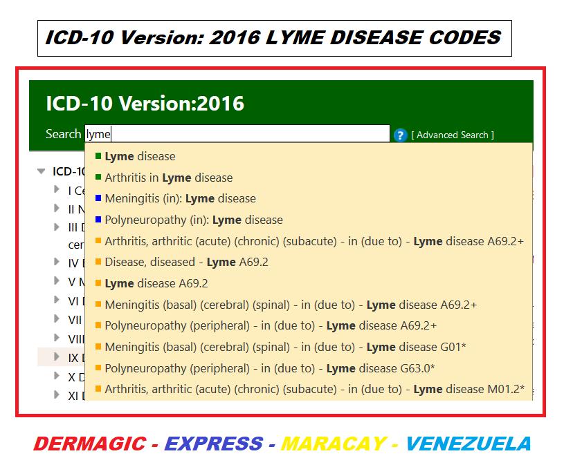viral papilloma icd 10)