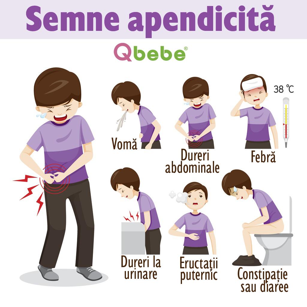cauze psihologice ale apendicitei la copii)