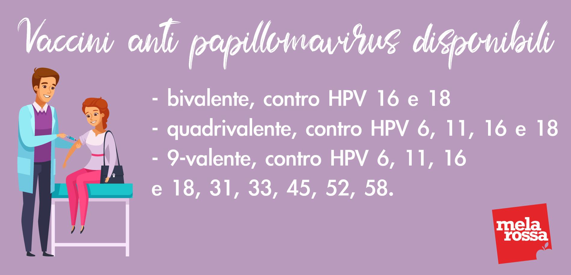 papilloma virus ceppi oncogeni
