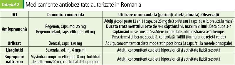 medicamente pentru obezitate