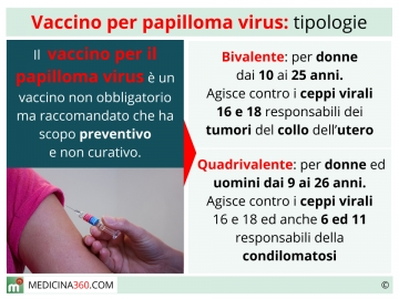 frottis positif au papillomavirus