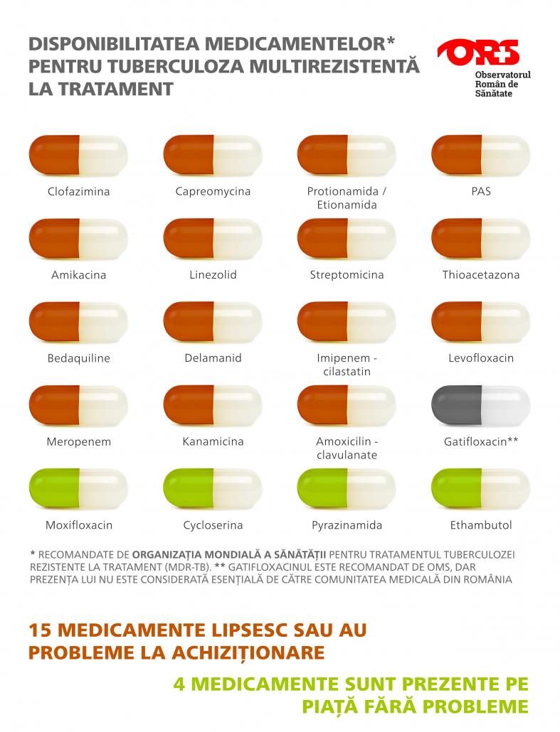 medicamente vierme pentru prevenirea tuberculozei la copii
