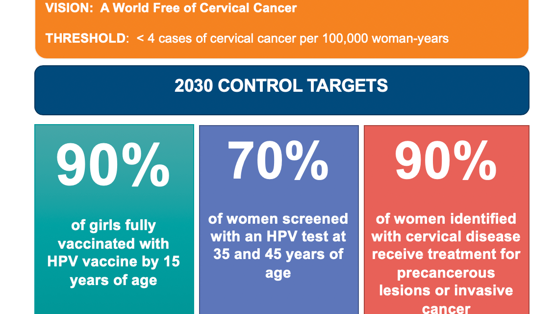 hpv and cure
