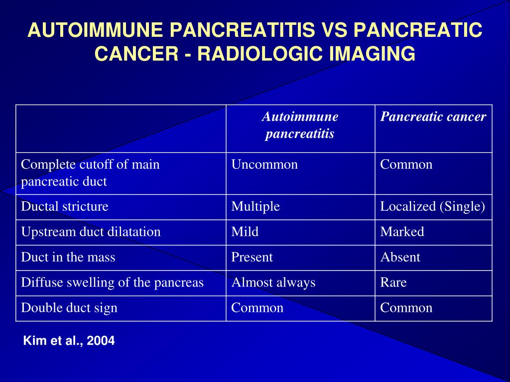 Pancreatic cancer from pancreatitis. Breast cancer benign or malignant