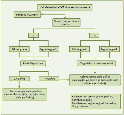 Cancer renal globocan