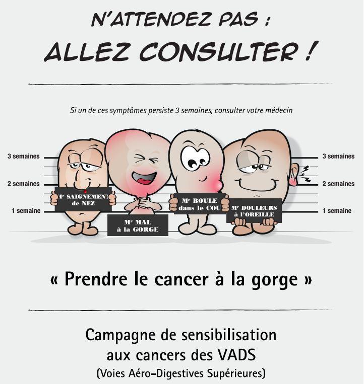 papillomavirus et cancer gorge