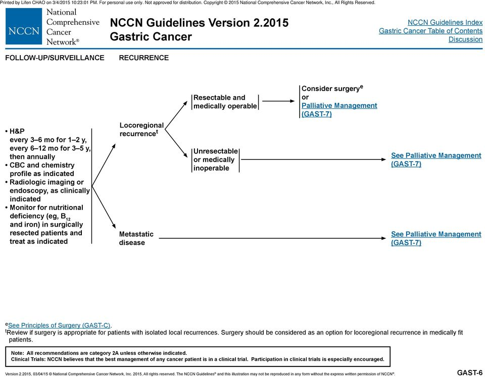 Gastric cancer nutrition guidelines