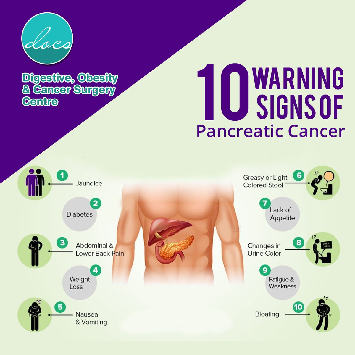 pancreatic cancer painful)