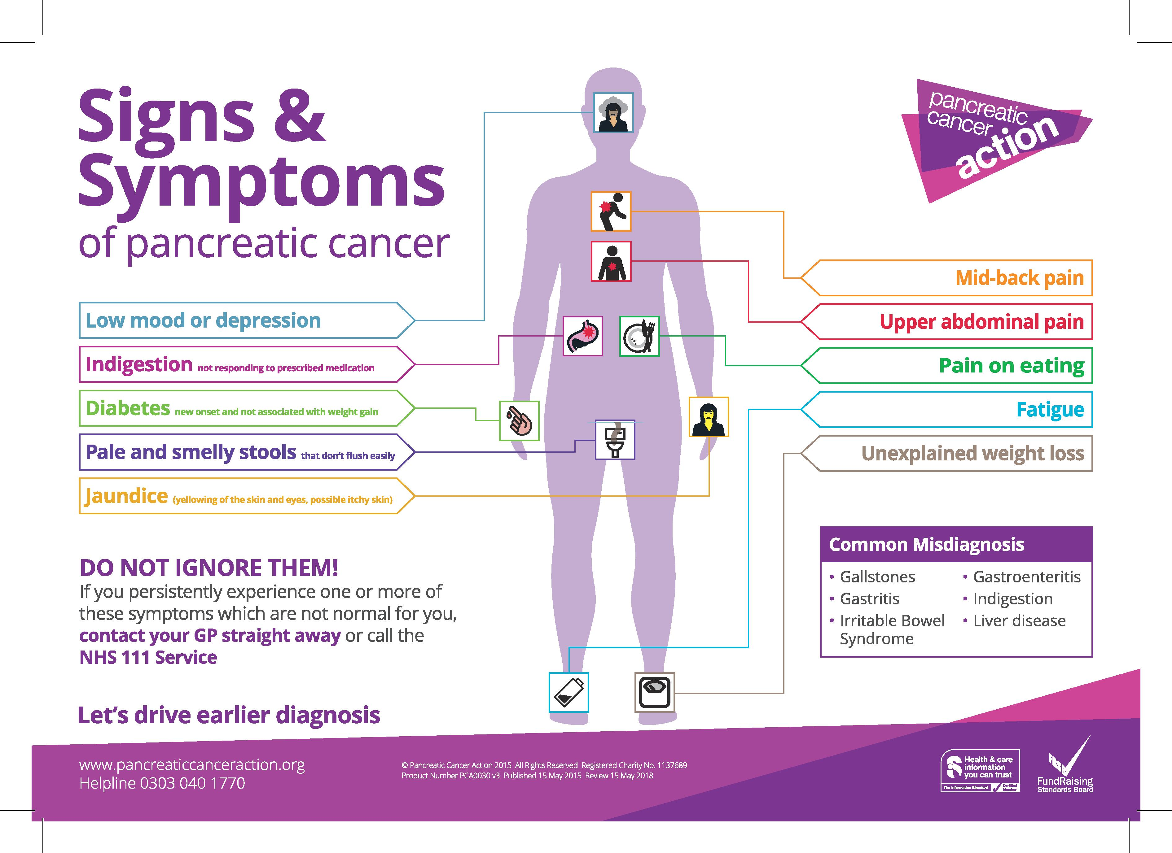 știucă știucă cancer pancreatic enzymes