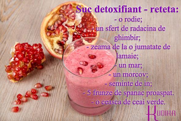 smoothie pentru detoxifiere)
