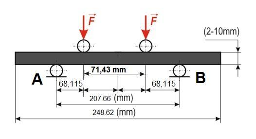 +++Suprafete Arhitecturale in Timp Si in Lumina - [PDF Document]