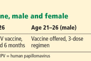 hpv vaccine for adults over 26