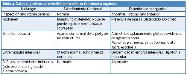 oxiuros tratamiento pediatrico)