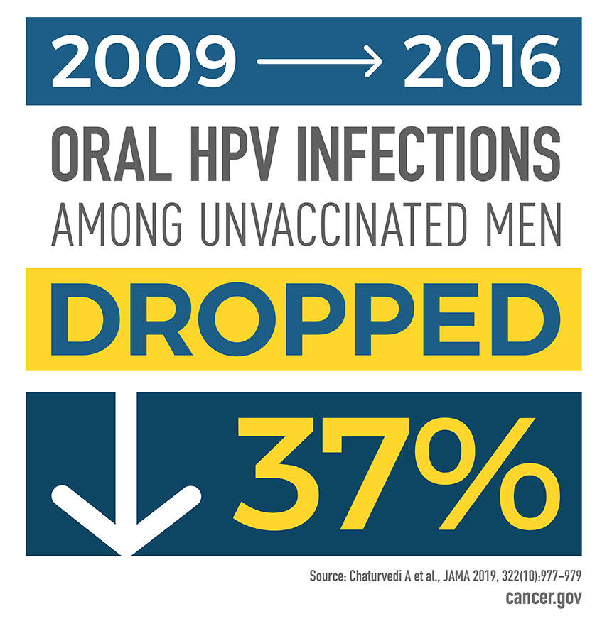 hpv vaccine cancer