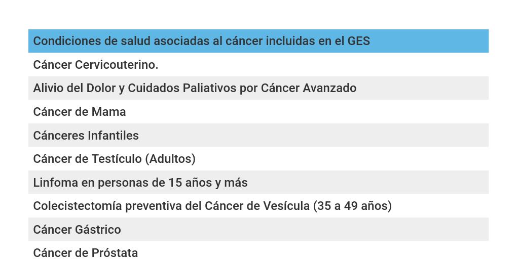 cancer de prostata ges)