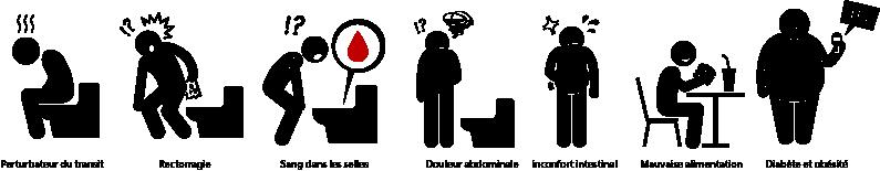 cancer colorectal douleur)