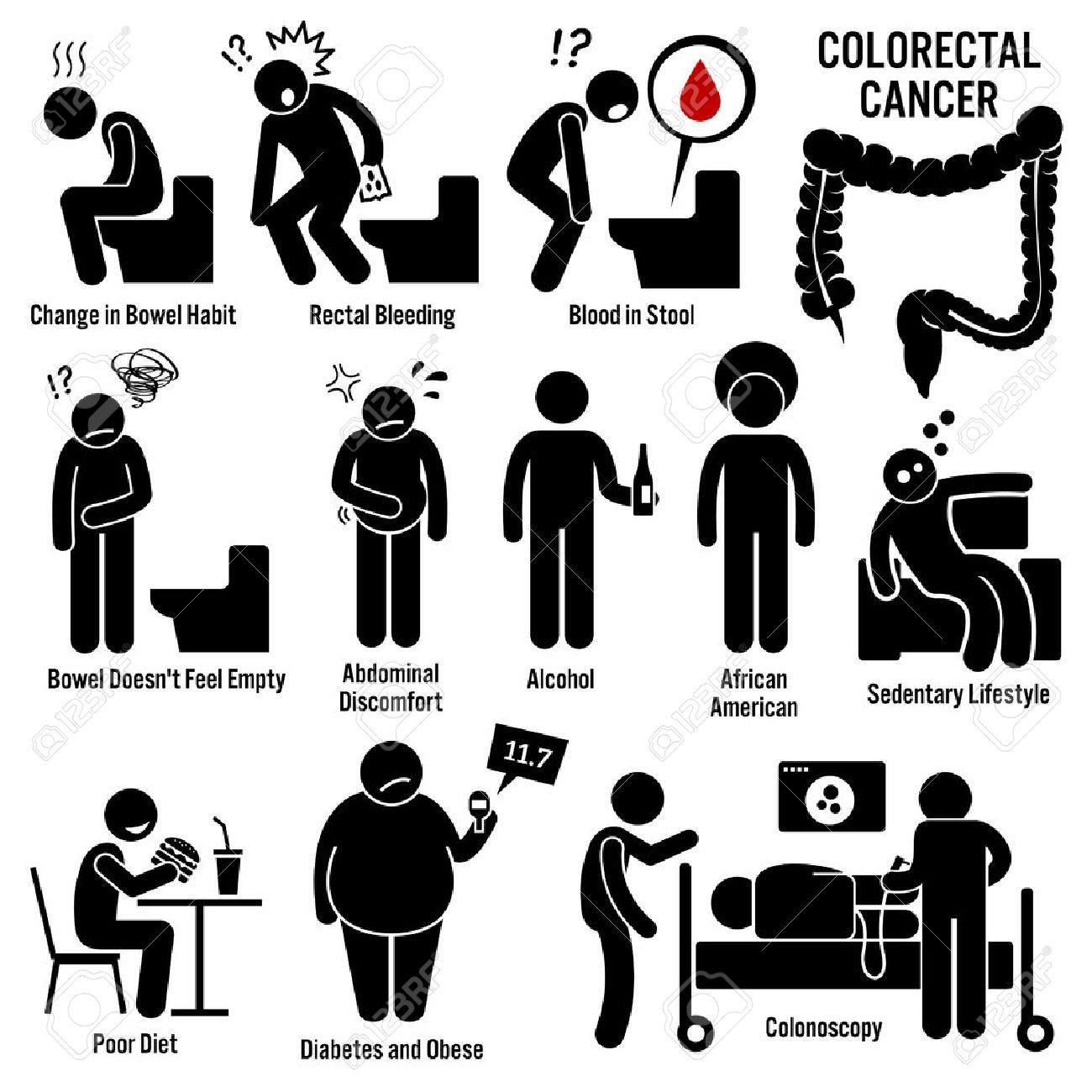 cancer colon diagnostic