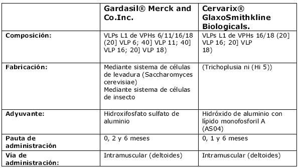 Eliminarea restricțiilor varicelor - Papiloma cuanto tiempo dura