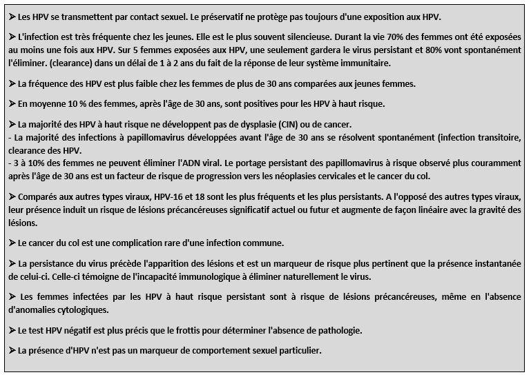 papillomavirus frequence)