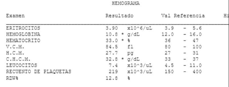 anemia 7 de hemoglobina)