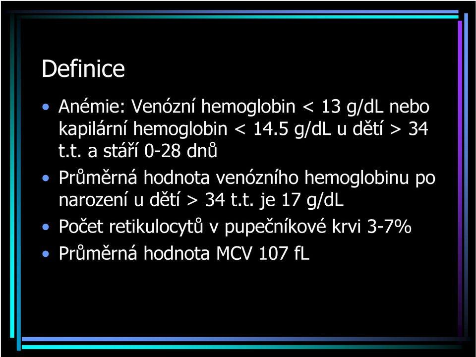 anemie g/ dl)