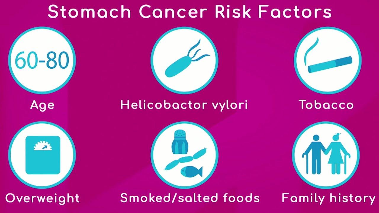 cancer gastric la tineri