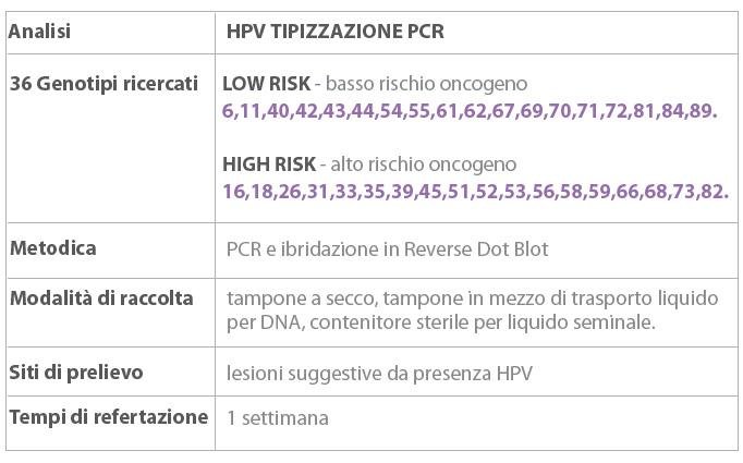 Positivo al test del papilloma virus - divastudio.ro