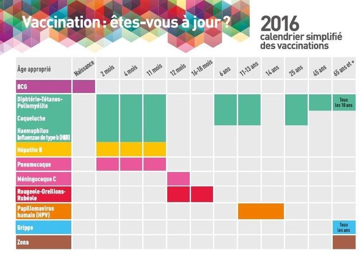 vaccin papillomavirus obligatoire belgique)