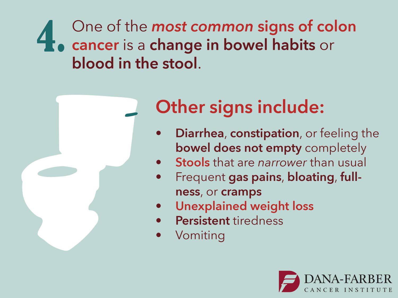 cancer colon gases