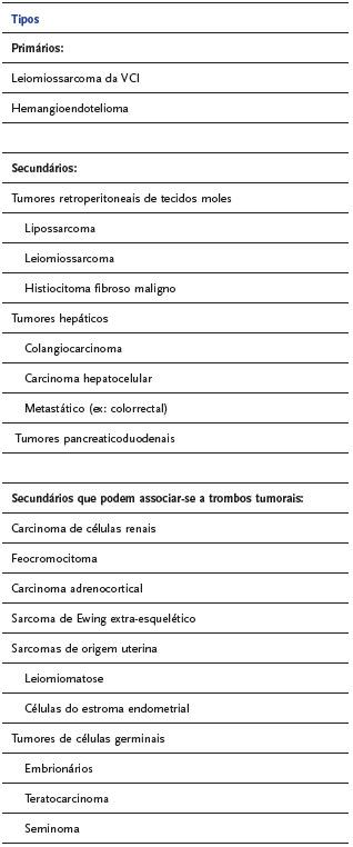 cancer endometrial maligno)