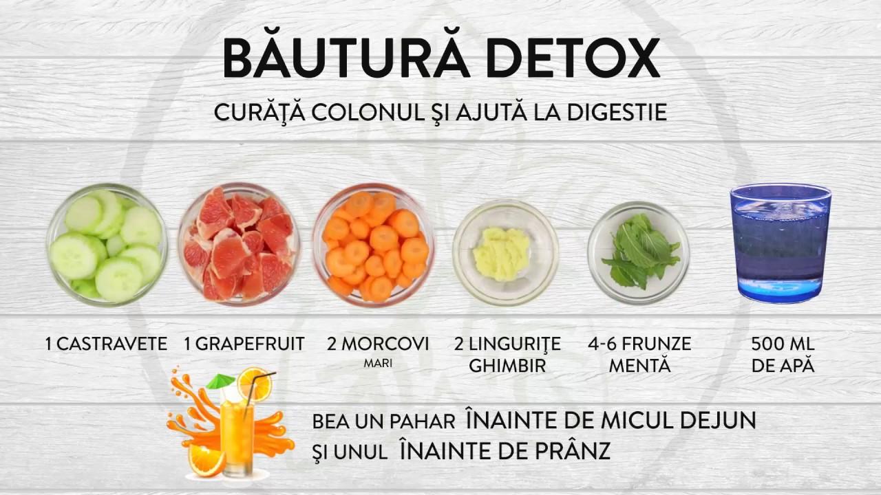 colonul curăță acneea detoxifiantă)
