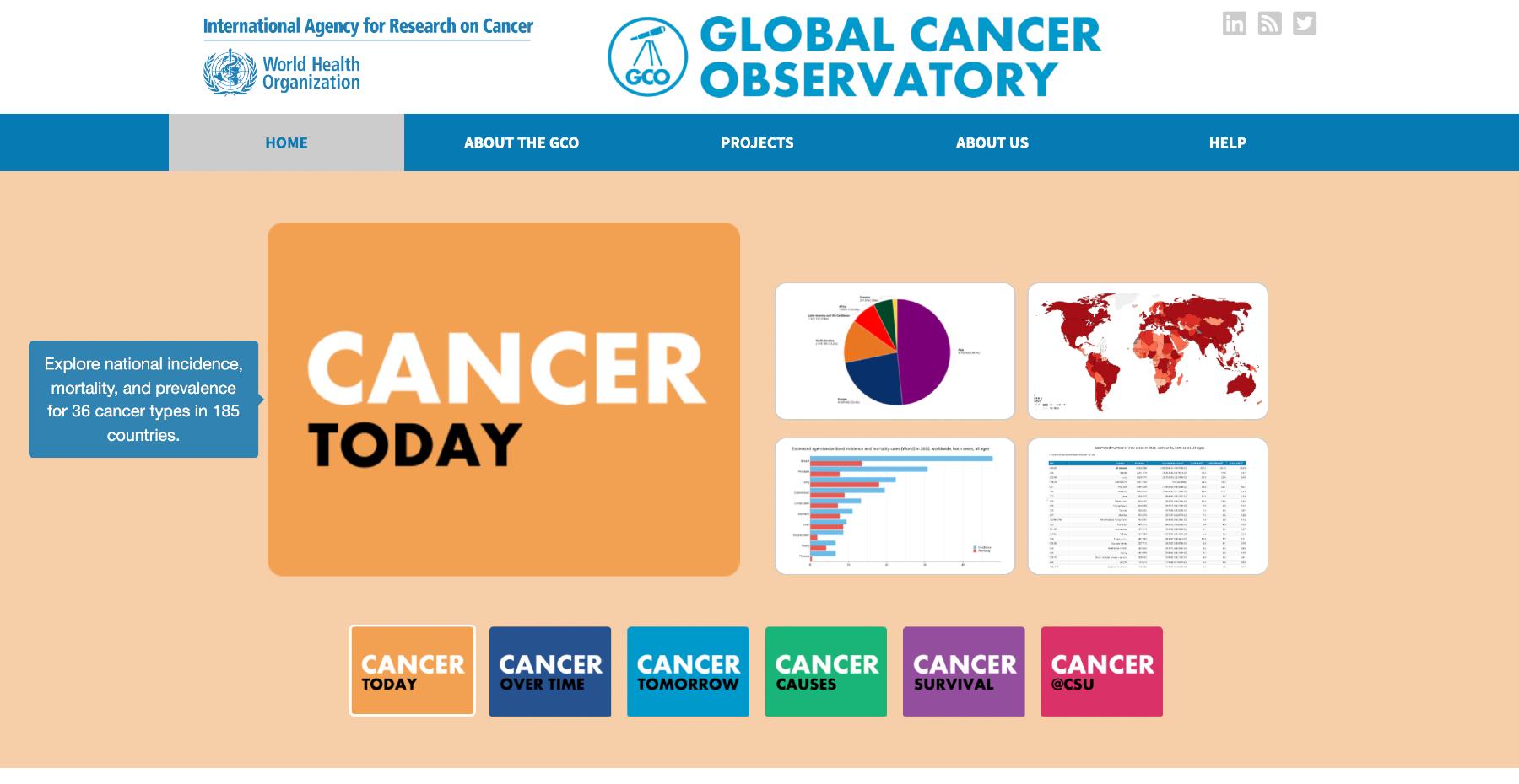 colorectal cancer epidemiology 2020