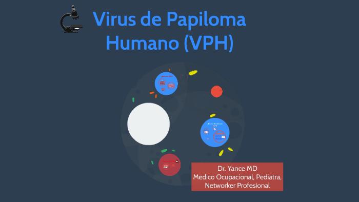 virus papiloma latente)