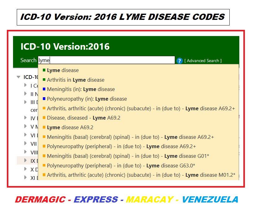 inverted papilloma icd 10 code