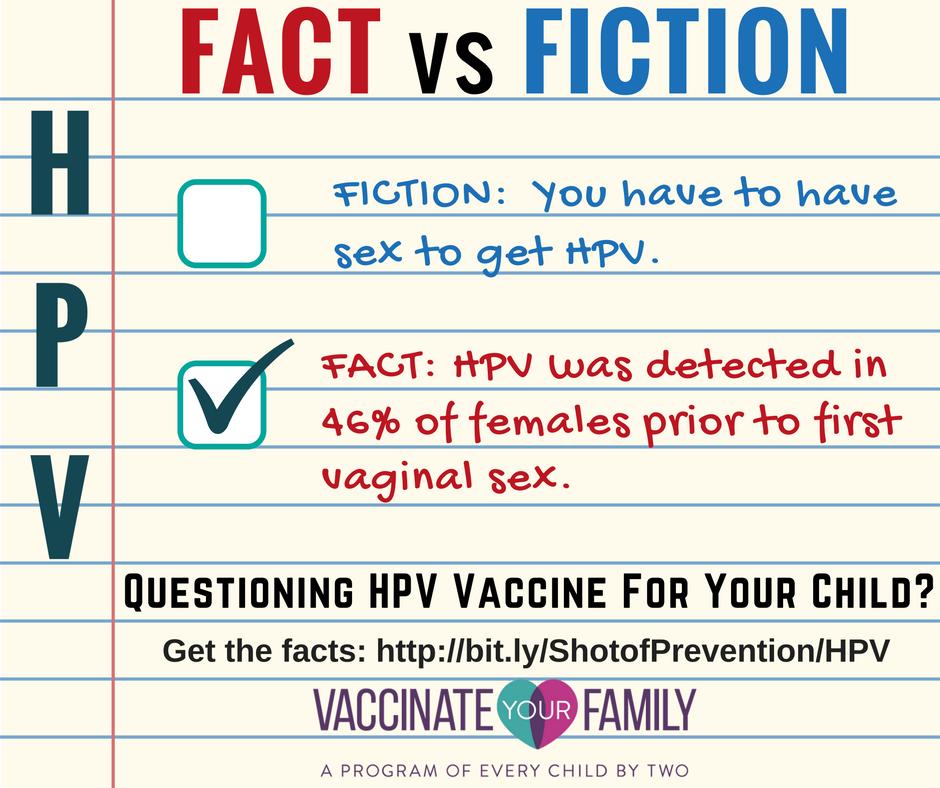 papillomavirus vaccine age