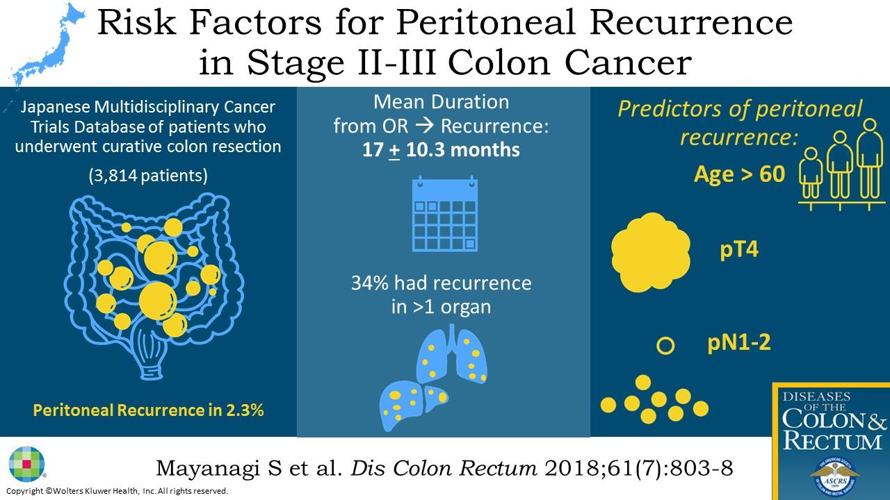 peritoneal cancer recurrence modul de evacuare a tuturor viermilor