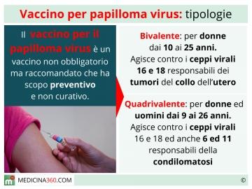 vaccinazione papilloma virus femmine