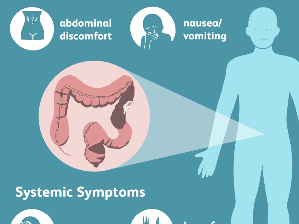 abdominal cancer signs