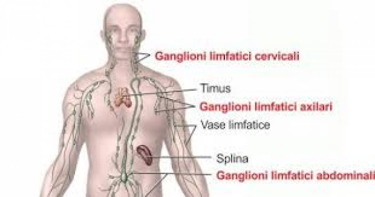 cancer limfatic simptome cauze