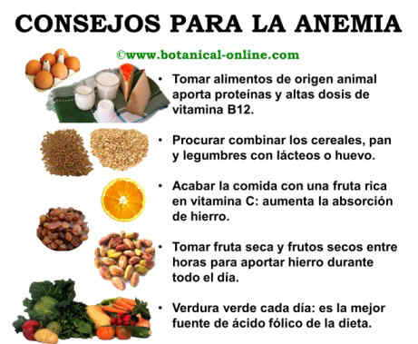 anemia que comer wart on foot urine