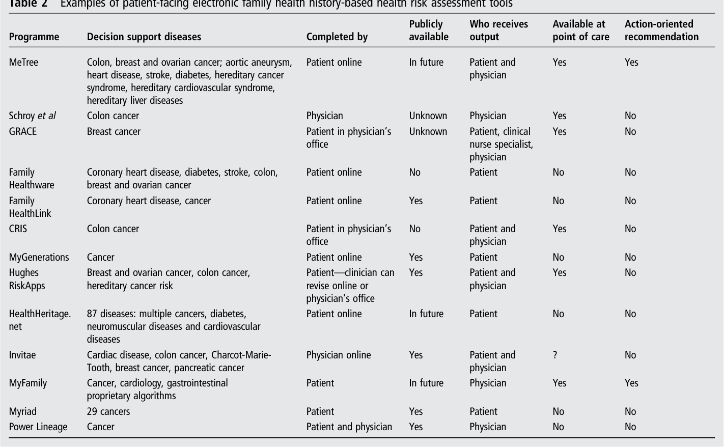 ghiduri clinice pentru tratamentul copiilor cu helmintiază)