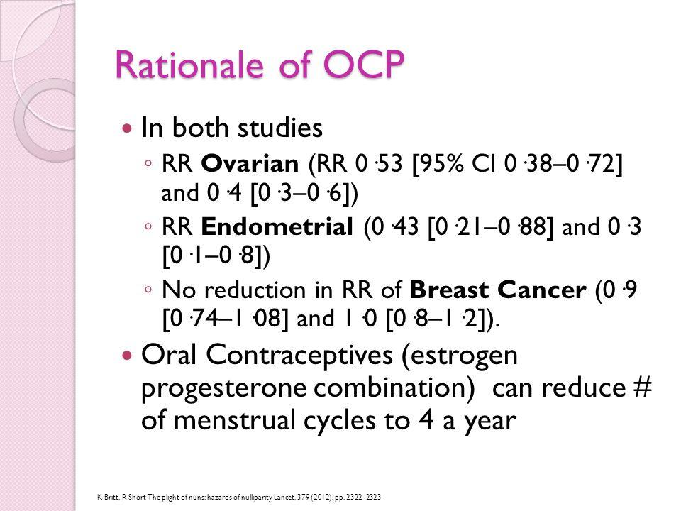 endometrial cancer ocp