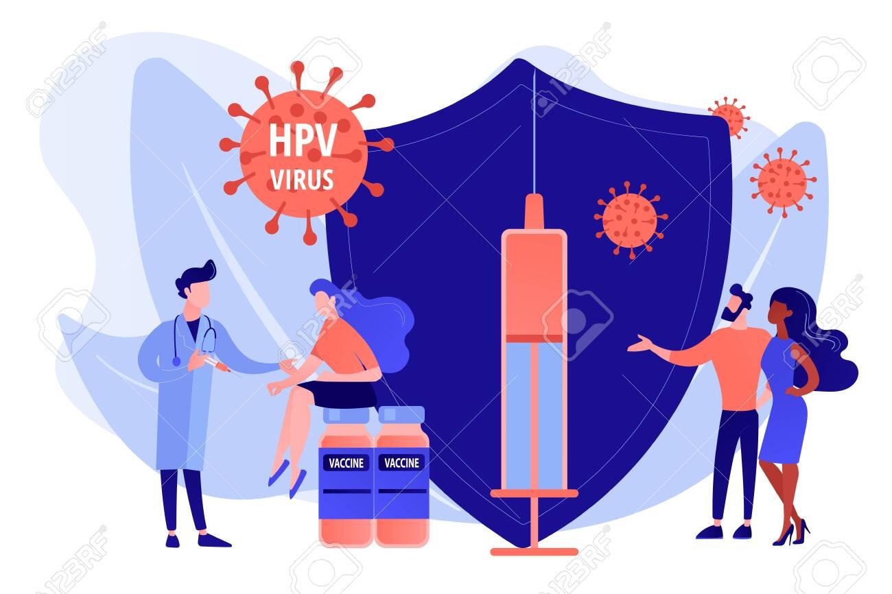 human papilloma virus protection)