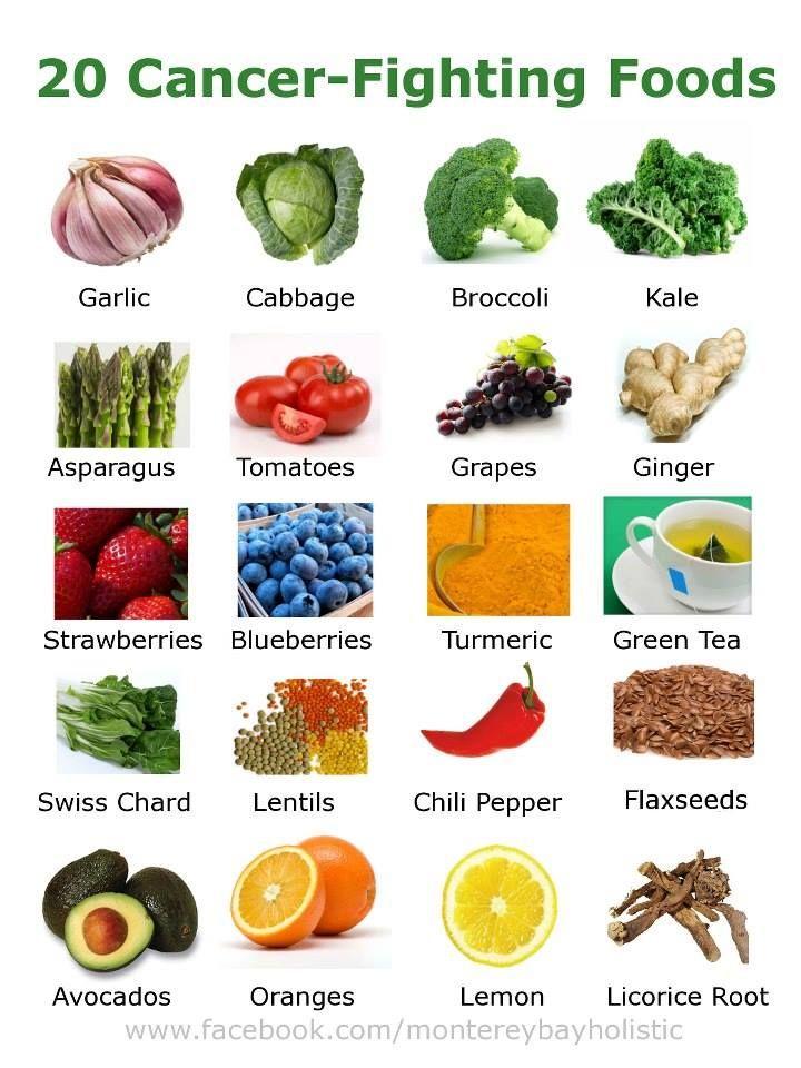 sarcoma cancer nutrition