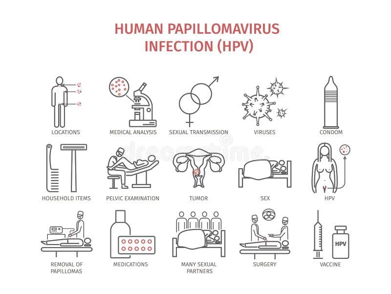traitement medical papillomavirus giardia cu o persoană infecțioasă